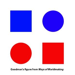 Goodman's figure